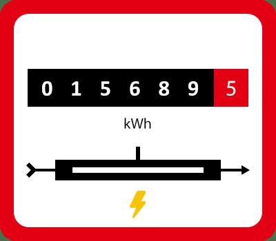 Heizstrom Einzeltarif Visualisierung – GEO Energie Ostalb